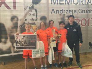 Memoriał Andrzeja Grubby